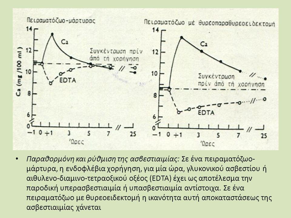 Παραθορμόνη και ρύθμιση της ασβεστιαιμίας: Σε ένα πειραματόζωο- μάρτυρα, η ενδοφλέβια χορήγηση, για μία ώρα, γλυκονικού ασβεστίου ή αιθυλενο-διαμινο-τετραοξικού οξέος (EDTA) έχει ως αποτέλεσμα την παροδική υπερασβεστιαιμία ή υπασβεστιαιμία αντίστοιχα.