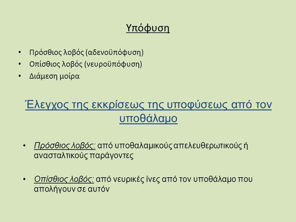 Η ρύθμιση της εκκρίσεως της θυροξίνης