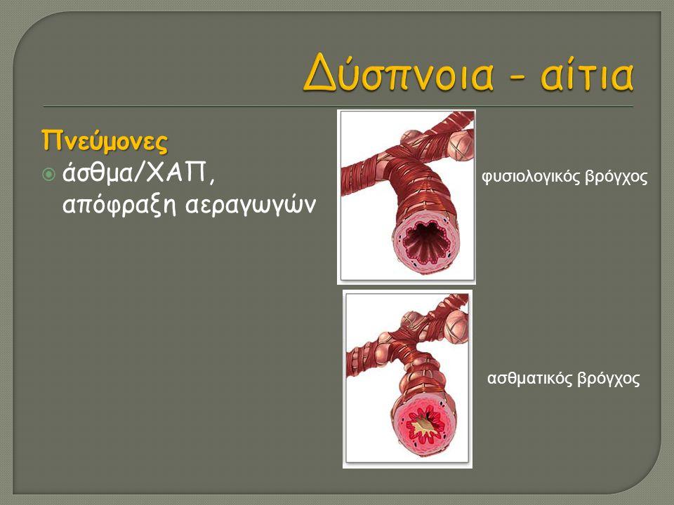 Πνεύμονες Πνεύμονες (άσθμα/ΧΑΠ, απόφραξη αεραγωγών, νεοπλασίες, πνευμονία, αγγειοπάθειες πνευμονικής κυκλοφορίας, πνευμοθώρακας, πλευριτική συλλογή) Καρδιά Καρδιά (Σ.Ν., Σ.Κ.Α., βαλβιδοπάθειες, περικαρδίτιδα- περικαρδιακή συλλογή, μυοκαρδιοπάθειες, μύξωμα, πνευμονικό οίδημα) Αίμα Αίμα (αιμοσφαιρινοπάθειες, αναιμία) Νευρομυϊκά Νευρομυϊκά νοσήματα οξέωση Μεταβολική οξέωση Ασκίτης Ασκίτης Γαστροοισοφαγική Παλινδρόμηση Γαστροοισοφαγική Παλινδρόμηση Υπερθυρεοειδισμός Υπερθυρεοειδισμός Άγχος Άγχος Φυσικήκατάσταση Φυσική κατάσταση