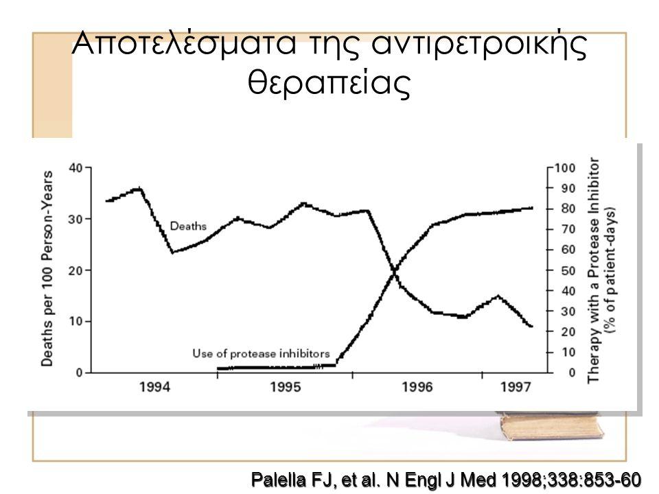Αποτελέσματα της αντιρετροικής θεραπείας Palella FJ, et al. N Engl J Med 1998;338:853-60