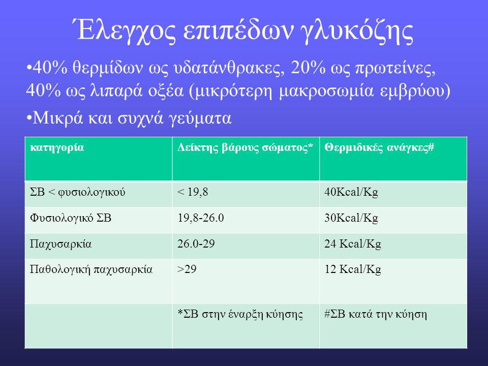 Έλεγχος επιπέδων γλυκόζης 40% θερμίδων ως υδατάνθρακες, 20% ως πρωτείνες, 40% ως λιπαρά οξέα (μικρότερη μακροσωμία εμβρύου) Μικρά και συχνά γεύματα κατηγορίαΔείκτης βάρους σώματος*Θερμιδικές ανάγκες# ΣΒ < φυσιολογικού< 19,840Kcal/Kg Φυσιολογικό ΣΒ19,8-26.030Kcal/Kg Παχυσαρκία26.0-2924 Kcal/Kg Παθολογική παχυσαρκία>2912 Kcal/Kg *ΣΒ στην έναρξη κύησης#ΣΒ κατά την κύηση