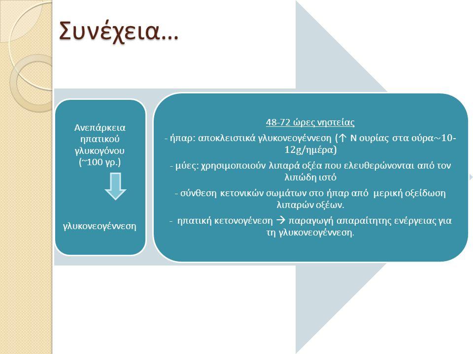 Συνέχεια… Ανεπάρκεια ηπατικού γλυκογόνου (~100 γρ.) γλυκονεογέννεση 48-72 ώρες νηστείας - ήπαρ: αποκλειστικά γλυκονεογέννεση (↑ Ν ουρίας στα ούρα~10-