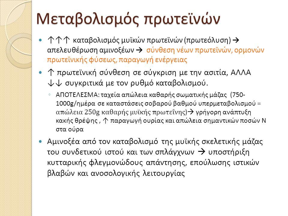 Μεταβολισμός πρωτεϊνών ↑↑↑ κ αταβολισμός μυϊκών πρωτεϊνών (πρωτεόλυση) → απελευθέρωση αμινοξέων → σύνθεση νέων πρωτεϊνών, ορμονών πρωτεϊνικής φύσεως,