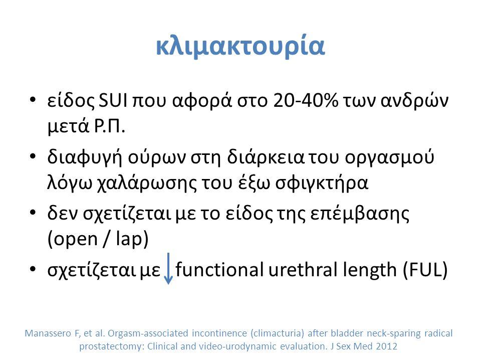 Biofeedback+PFMT BE-PFMT vs no PFMT or placebo % (n) εγκρατών ασθενών: ως απώλεια ούρων <2 g (στο 1-h και 24-h pad test) και όταν οι ασθενείς δεν αναφέρουν επεισόδια ακράτειας επί 3 μέρες χρόνος (μήνες) 123612 Control 19 (10/52) 39 (20/52) 56 (29/52) 77 (40/52) 81 (38/47) PFMT 50 (25/50) 74 (37/50) 90 (43/48) 95 (41/43) p valueNR 0.001NR Van Kampen et al.