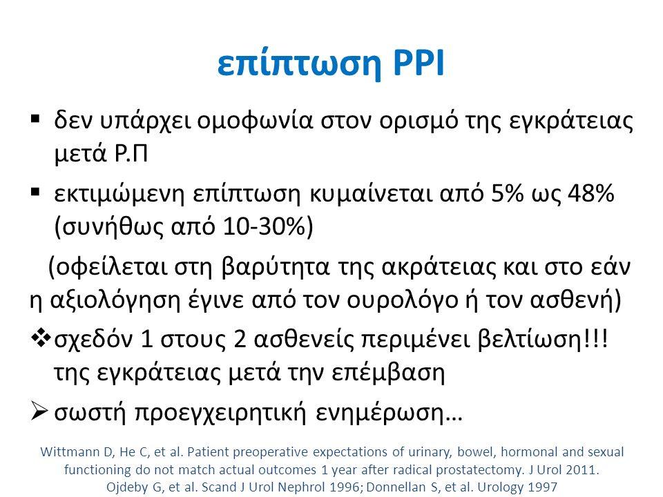 Patient evaluation-pad test  ο βαθμός της ακράτειας μπορεί να εκτιμηθεί αντικειμενικά με το pad weight test (ICS)  Η χρήση λιγότερων από 2 πάνες/μέρα με απώλειες <250 ml ούρων διακρίνει τη μέτρια από τη σοβαρή ακράτεια Βαθμολόγηση ακράτειας (1h pad test)Grade 1, απώλειες ούρων <10 grGrade 2, απώλειες ούρων 11–50 grGrade 3, απώλειες ούρων 51–100 grGrade 4, απώλειες ούρων >100 gr