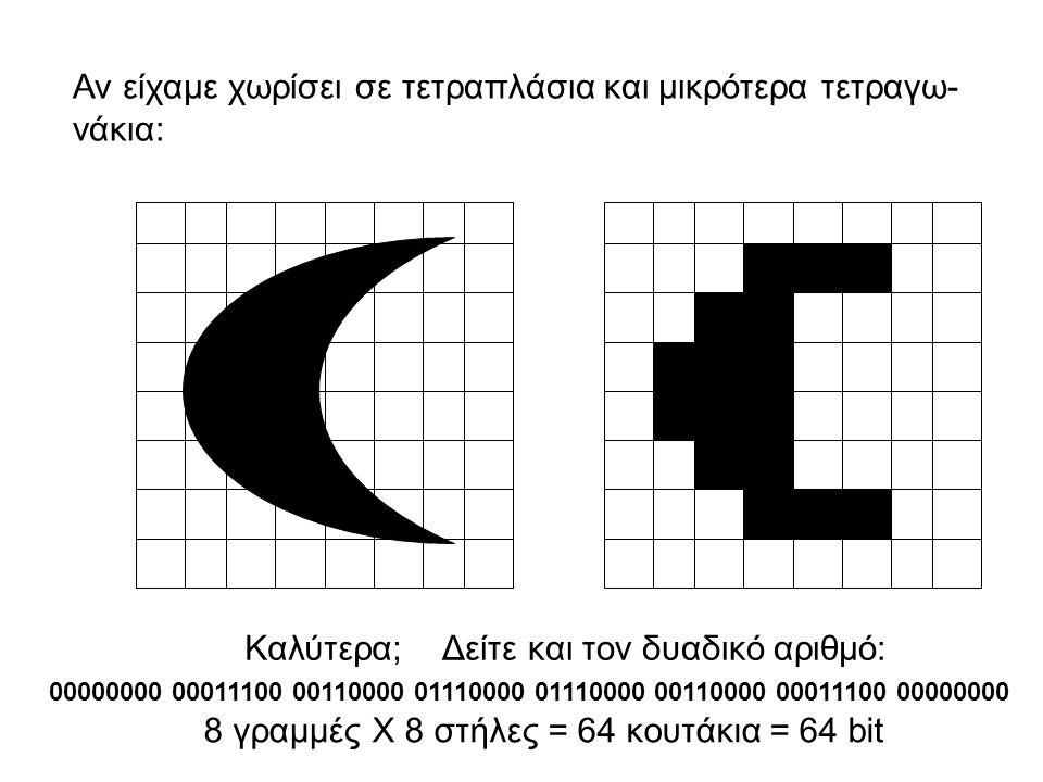 Αν είχαμε χωρίσει σε τετραπλάσια και μικρότερα τετραγω- νάκια: Καλύτερα;Δείτε και τον δυαδικό αριθμό: 00000000 00011100 00110000 01110000 01110000 00110000 00011100 00000000 8 γραμμές Χ 8 στήλες = 64 κουτάκια = 64 bit