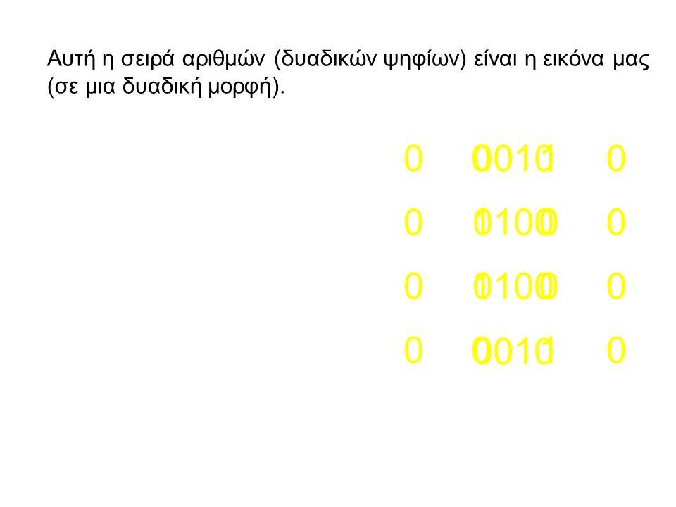 Αυτή η σειρά αριθμών (δυαδικών ψηφίων) είναι η εικόνα μας (σε μια δυαδική μορφή).