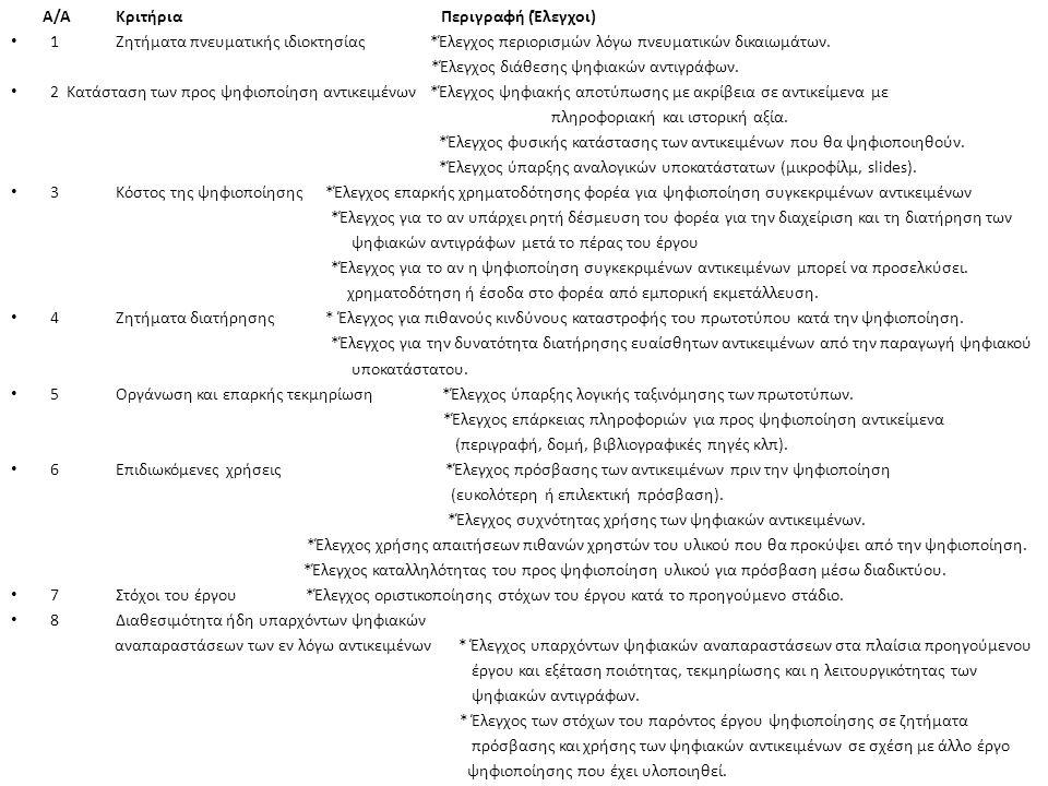 Α/Α Κριτήρια Περιγραφή (Έλεγχοι) 1 Ζητήματα πνευματικής ιδιοκτησίας *Έλεγχος περιορισμών λόγω πνευματικών δικαιωμάτων.