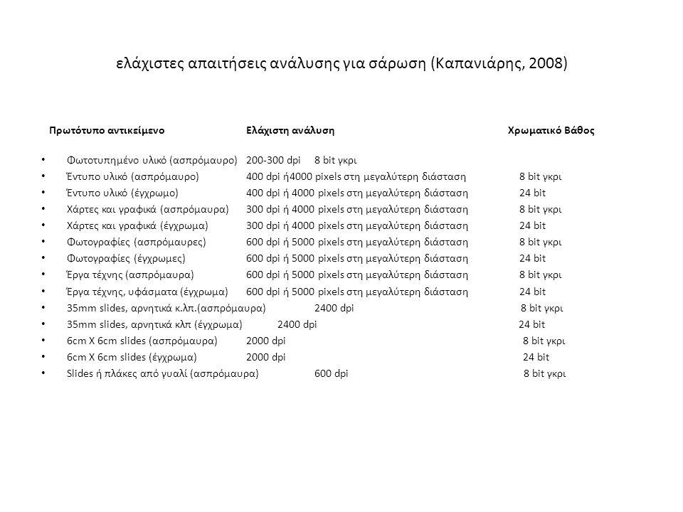 ελάχιστες απαιτήσεις ανάλυσης για σάρωση (Καπανιάρης, 2008) Πρωτότυπο αντικείμενο Ελάχιστη ανάλυση Χρωματικό Βάθος Φωτοτυπημένο υλικό (ασπρόμαυρο) 200-300 dpi 8 bit γκρι Έντυπο υλικό (ασπρόμαυρο) 400 dpi ή4000 pixels στη μεγαλύτερη διάσταση 8 bit γκρι Έντυπο υλικό (έγχρωμο) 400 dpi ή 4000 pixels στη μεγαλύτερη διάσταση 24 bit Χάρτες και γραφικά (ασπρόμαυρα) 300 dpi ή 4000 pixels στη μεγαλύτερη διάσταση 8 bit γκρι Χάρτες και γραφικά (έγχρωμα) 300 dpi ή 4000 pixels στη μεγαλύτερη διάσταση 24 bit Φωτογραφίες (ασπρόμαυρες) 600 dpi ή 5000 pixels στη μεγαλύτερη διάσταση 8 bit γκρι Φωτογραφίες (έγχρωμες) 600 dpi ή 5000 pixels στη μεγαλύτερη διάσταση 24 bit Έργα τέχνης (ασπρόμαυρα) 600 dpi ή 5000 pixels στη μεγαλύτερη διάσταση 8 bit γκρι Έργα τέχνης, υφάσματα (έγχρωμα) 600 dpi ή 5000 pixels στη μεγαλύτερη διάσταση 24 bit 35mm slides, αρνητικά κ.λπ.(ασπρόμαυρα) 2400 dpi 8 bit γκρι 35mm slides, αρνητικά κλπ (έγχρωμα) 2400 dpi 24 bit 6cm X 6cm slides (ασπρόμαυρα) 2000 dpi 8 bit γκρι 6cm X 6cm slides (έγχρωμα) 2000 dpi 24 bit Slides ή πλάκες από γυαλί (ασπρόμαυρα) 600 dpi 8 bit γκρι