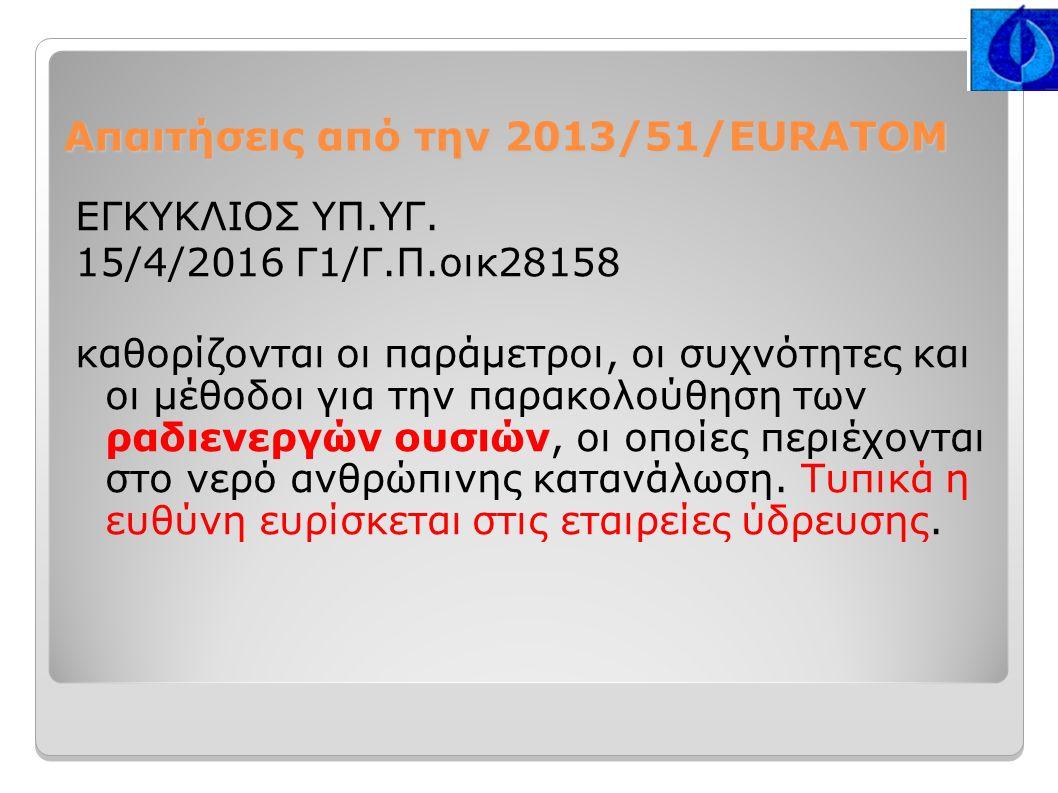 Απαιτήσεις από την 2013/51/EURATOM ΕΓΚΥΚΛΙΟΣ ΥΠ.ΥΓ.