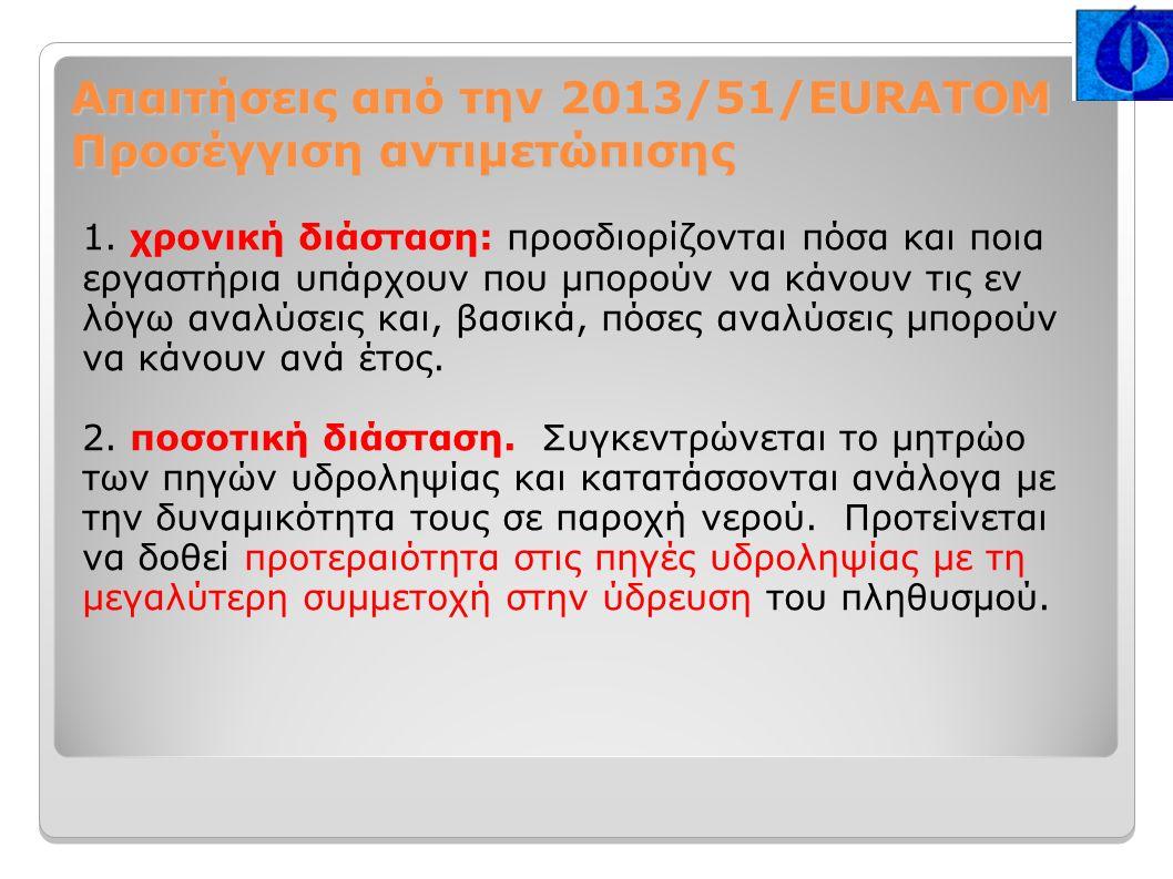 Απαιτήσεις από την 2013/51/EURATOM Προσέγγιση αντιμετώπισης 1. χρονική διάσταση: προσδιορίζονται πόσα και ποια εργαστήρια υπάρχουν που μπορούν να κάνο