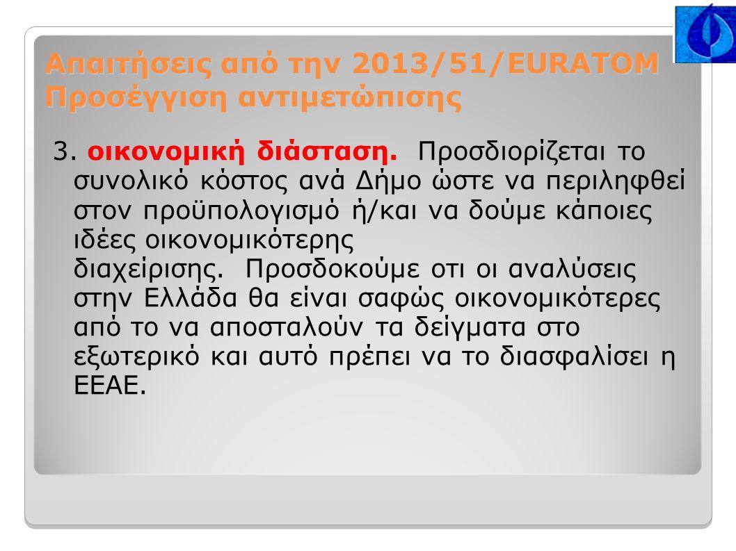 Απαιτήσεις από την 2013/51/EURATOM Προσέγγιση αντιμετώπισης 3. οικονομική διάσταση. Προσδιορίζεται το συνολικό κόστος ανά Δήμο ώστε να περιληφθεί στον
