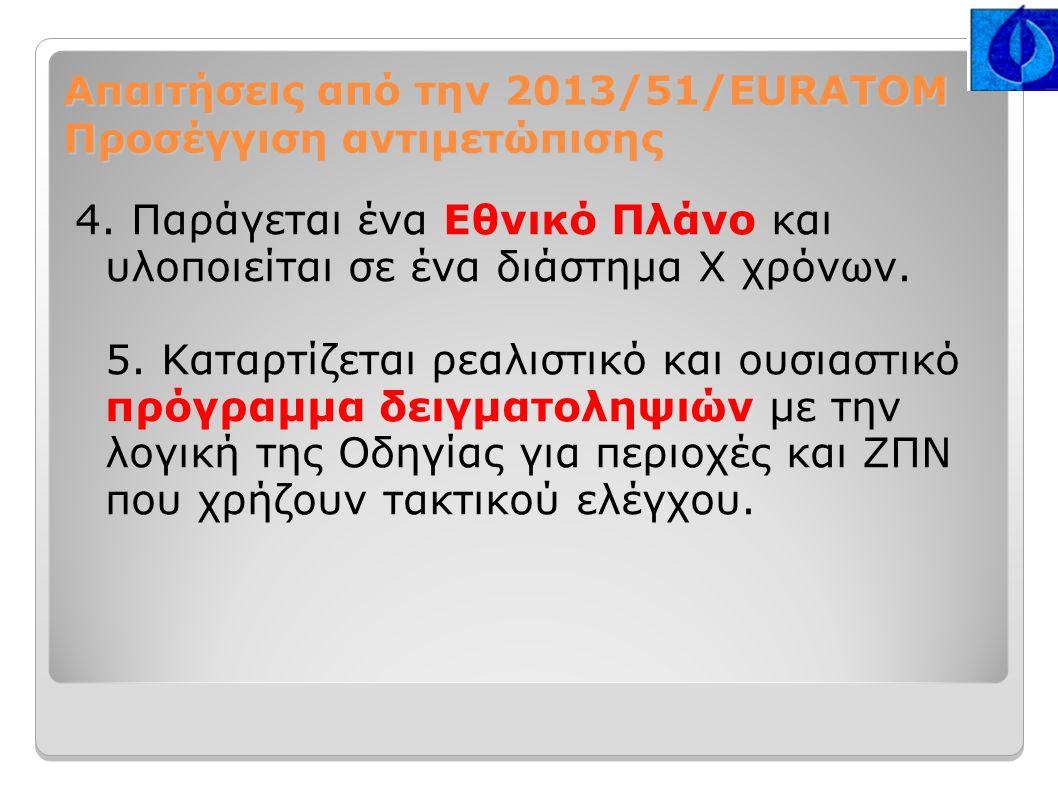 Απαιτήσεις από την 2013/51/EURATOM Προσέγγιση αντιμετώπισης 4. Παράγεται ένα Εθνικό Πλάνο και υλοποιείται σε ένα διάστημα Χ χρόνων. 5. Καταρτίζεται ρε