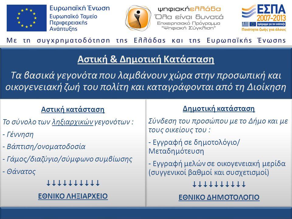 Αστική & Δημοτική Κατάσταση Τα βασικά γεγονότα που λαμβάνουν χώρα στην προσωπική και οικογενειακή ζωή του πολίτη και καταγράφονται από τη Διοίκηση Αστική κατάσταση Το σύνολο των ληξιαρχικών γεγονότων : - Γέννηση - Βάπτιση/ονοματοδοσία - Γάμος/διαζύγιο/σύμφωνο συμβίωσης - Θάνατος  ΕΘΝΙΚΟ ΛΗΞΙΑΡΧΕΙΟ Δημοτική κατάσταση Σύνδεση του προσώπου με το Δήμο και με τους οικείους του : - Εγγραφή σε δημοτολόγιο/ Μεταδημότευση - Εγγραφή μελών σε οικογενειακή μερίδα (συγγενικοί βαθμοί και συσχετισμοί)  ΕΘΝΙΚΟ ΔΗΜΟΤΟΛΟΓΙΟ