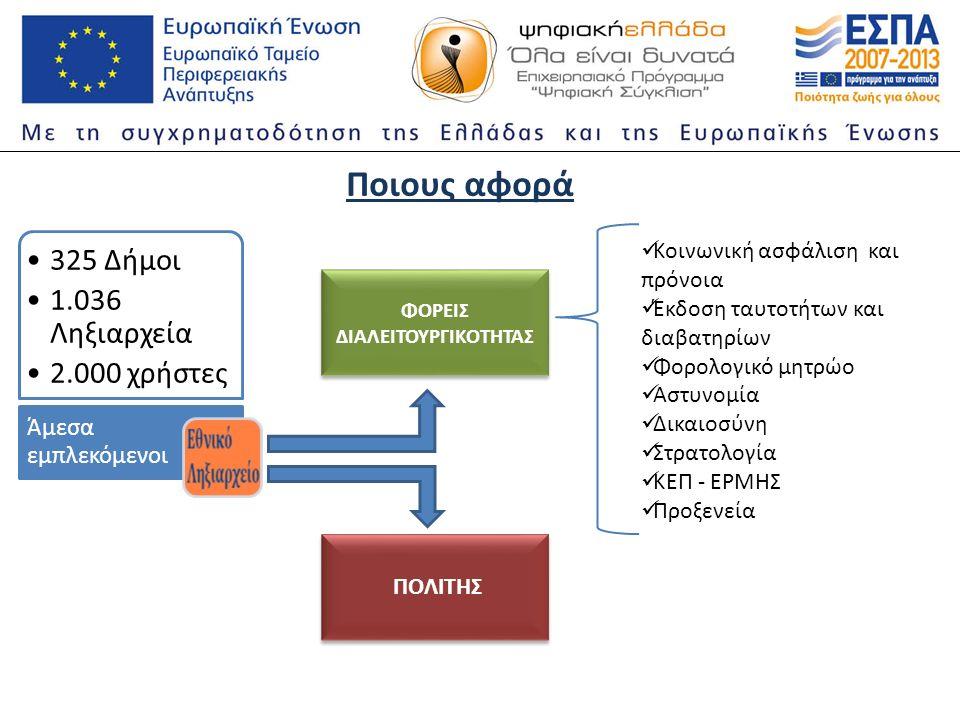 Καλλίτερη και ταχύτερη εξυπηρέτηση του πολίτη (μέσω υπηρεσιών Δήμων, ΚΕΠ, διαδικτυακής πύλης δημόσιας διοίκησης «ΕΡΜΗΣ» Σταδιακή κατάργηση των πιστοποιητικών Νέες ηλεκτρονικές υπηρεσίες υψηλής προστιθέμενης αξίας Εξυπηρέτηση των Πολιτών Ασφαλιστικά Ταμεία, Υπηρεσίες έκδοσης ταυτοτήτων και διαβατηρίων, TAXISNet, OAEE, ΟΓΑ, ΕΟΠΠΥ, Υπ.
