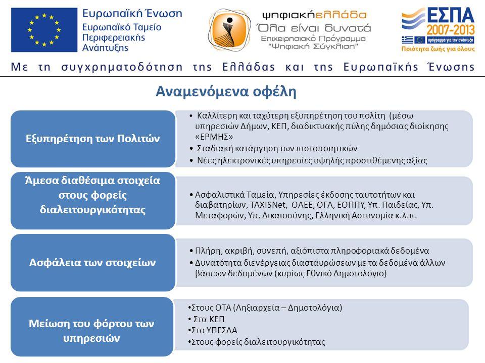 Εκλογικοί κατάλογοι Αυτοματοποιη- μένη δημιουργία πάντοτε επίκαιρων και αξιόπιστων εκλογικών καταλόγων Ασφαλιστικά ταμεία Μείωση ή και εξάλειψη του φαινομένου απόδοσης σύνταξης σε αποβιώσαντες ή διπλοσυνταξι- ούχους Μητρώα αρρένων Αυτοματοποιη- μένη κατάρτιση του στρατολογικού πίνακα μόνο από τα αρμόδια στρατολογικά γραφεία Διασύνδεση με άλλα μητρώα -Φορολογικό μητρώο -ΑΜΚΑ -Άδειες οδήγησης -Ποινικό μητρώο -κ.α.
