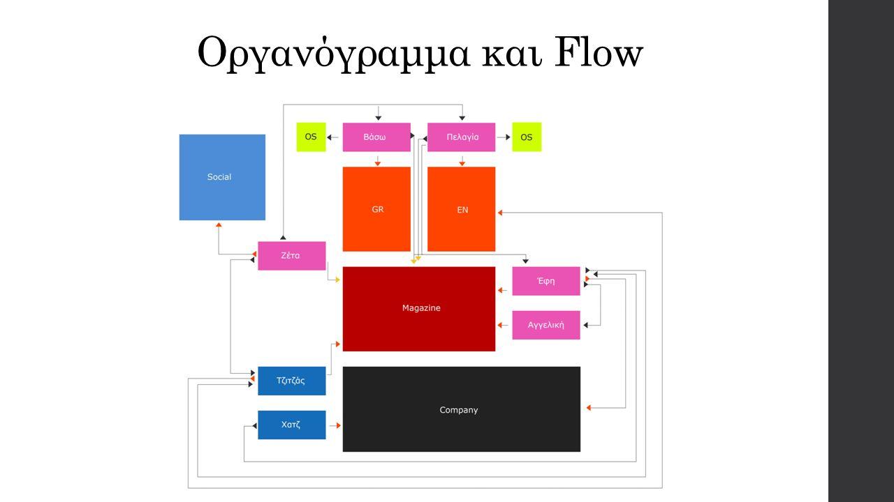 Οργανόγραμμα και Flow