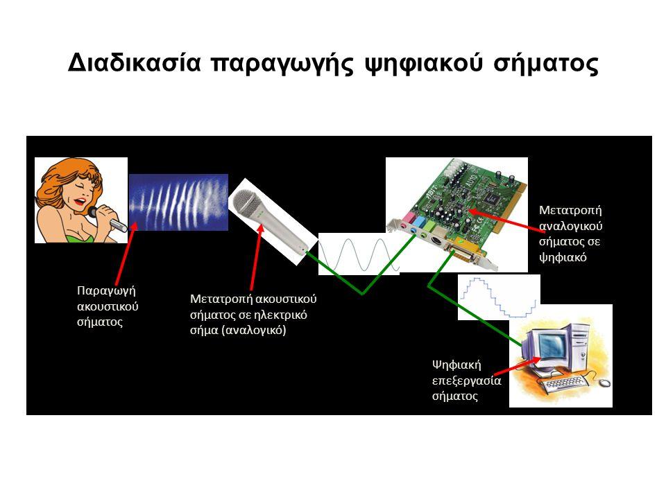 Διαδικασία παραγωγής ψηφιακού σήματος Παραγωγή ακουστικού σήματος Μετατροπή ακουστικού σήματος σε ηλεκτρικό σήμα (αναλογικό) Μετατροπή αναλογικού σήματος σε ψηφιακό Ψηφιακή επεξεργασία σήματος