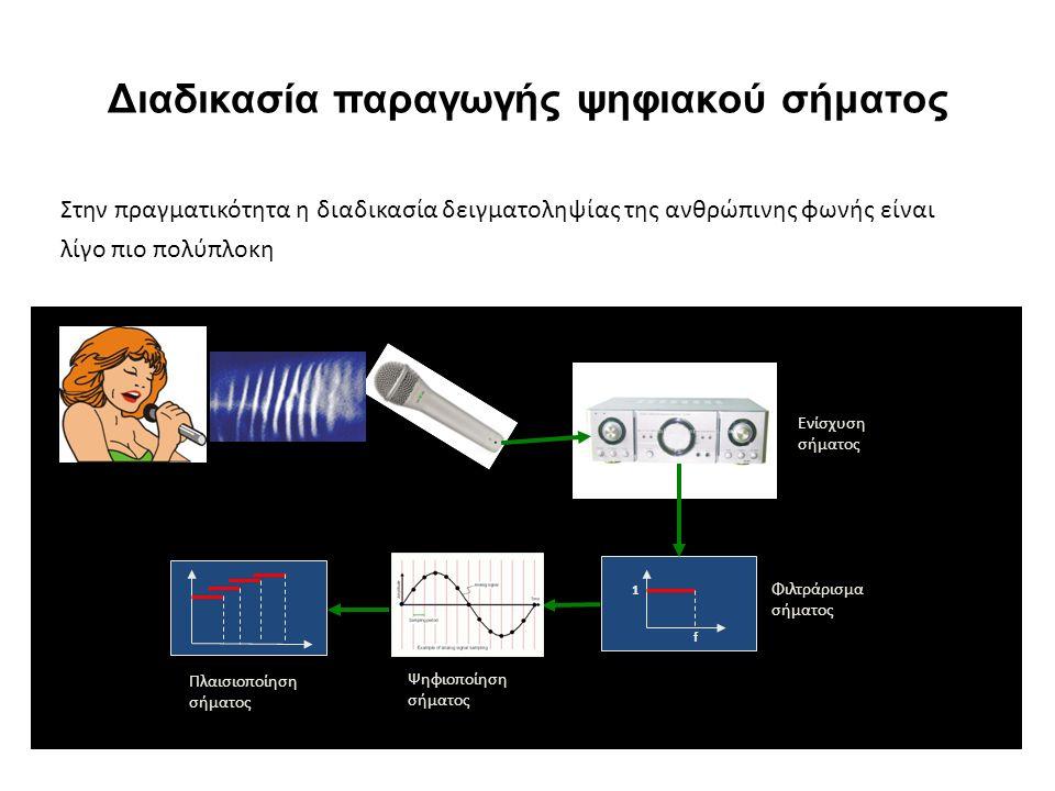 Διαδικασία παραγωγής ψηφιακού σήματος 1 f Ενίσχυση σήματος Φιλτράρισμα σήματος Ψηφιοποίηση σήματος Πλαισιοποίηση σήματος Στην πραγματικότητα η διαδικασία δειγματοληψίας της ανθρώπινης φωνής είναι λίγο πιο πολύπλοκη