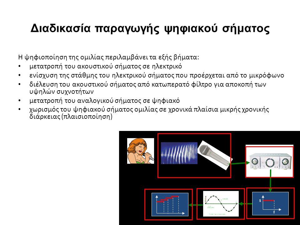 Διαδικασία παραγωγής ψηφιακού σήματος Η ψηφιοποίηση της ομιλίας περιλαμβάνει τα εξής βήματα: μετατροπή του ακουστικού σήματος σε ηλεκτρικό ενίσχυση της στάθμης του ηλεκτρικού σήματος που προέρχεται από το μικρόφωνο διέλευση του ακουστικού σήματος από κατωπερατό φίλτρο για αποκοπή των υψηλών συχνοτήτων μετατροπή του αναλογικού σήματος σε ψηφιακό χωρισμός του ψηφιακού σήματος ομιλίας σε χρονικά πλαίσια μικρής χρονικής διάρκειας (πλαισιοποίηση) 1 f