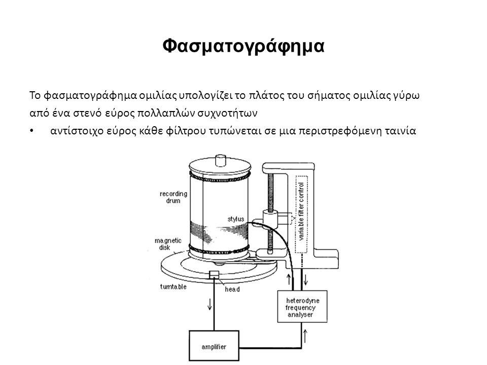 Φασματογράφημα Το φασματογράφημα ομιλίας υπολογίζει το πλάτος του σήματος ομιλίας γύρω από ένα στενό εύρος πολλαπλών συχνοτήτων αντίστοιχο εύρος κάθε φίλτρου τυπώνεται σε μια περιστρεφόμενη ταινία