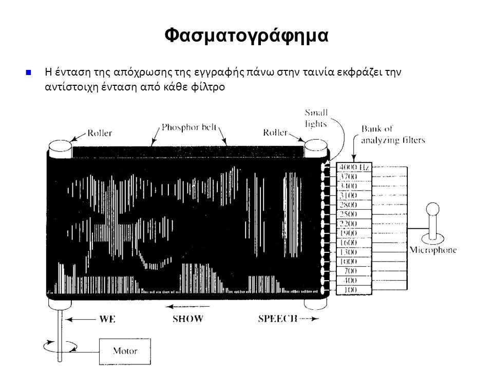 Φασματογράφημα Η ένταση της απόχρωσης της εγγραφής πάνω στην ταινία εκφράζει την αντίστοιχη ένταση από κάθε φίλτρο