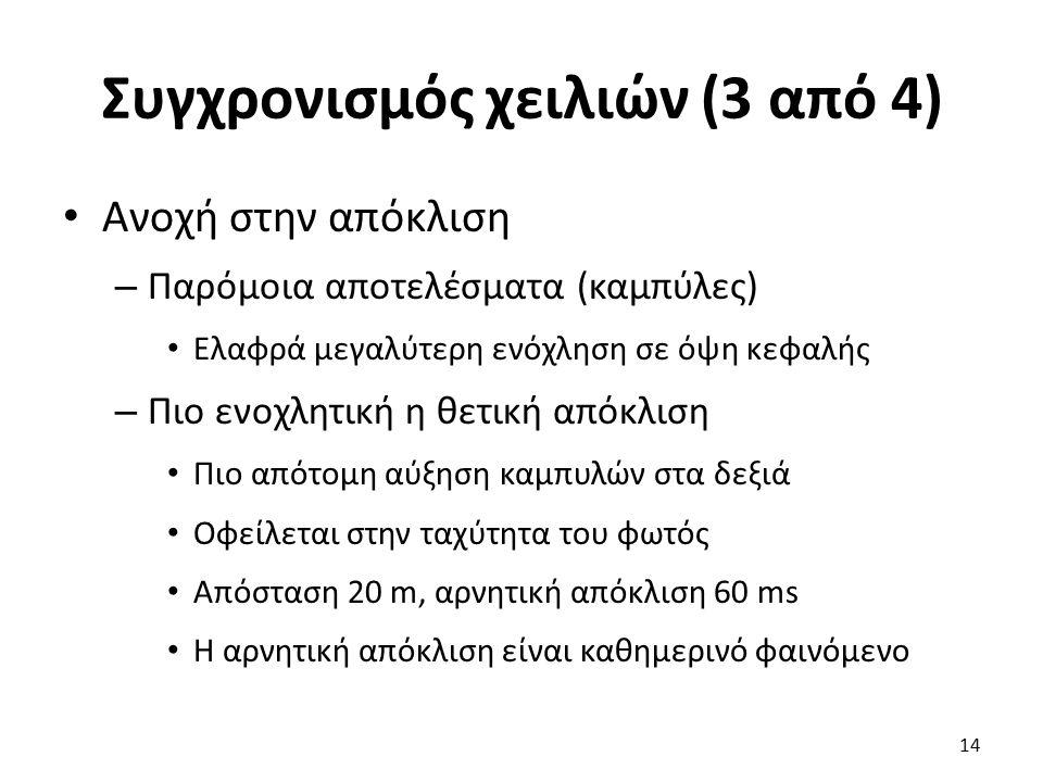 Συγχρονισμός χειλιών (3 από 4) Ανοχή στην απόκλιση – Παρόμοια αποτελέσματα (καμπύλες) Ελαφρά μεγαλύτερη ενόχληση σε όψη κεφαλής – Πιο ενοχλητική η θετική απόκλιση Πιο απότομη αύξηση καμπυλών στα δεξιά Οφείλεται στην ταχύτητα του φωτός Απόσταση 20 m, αρνητική απόκλιση 60 ms Η αρνητική απόκλιση είναι καθημερινό φαινόμενο 14