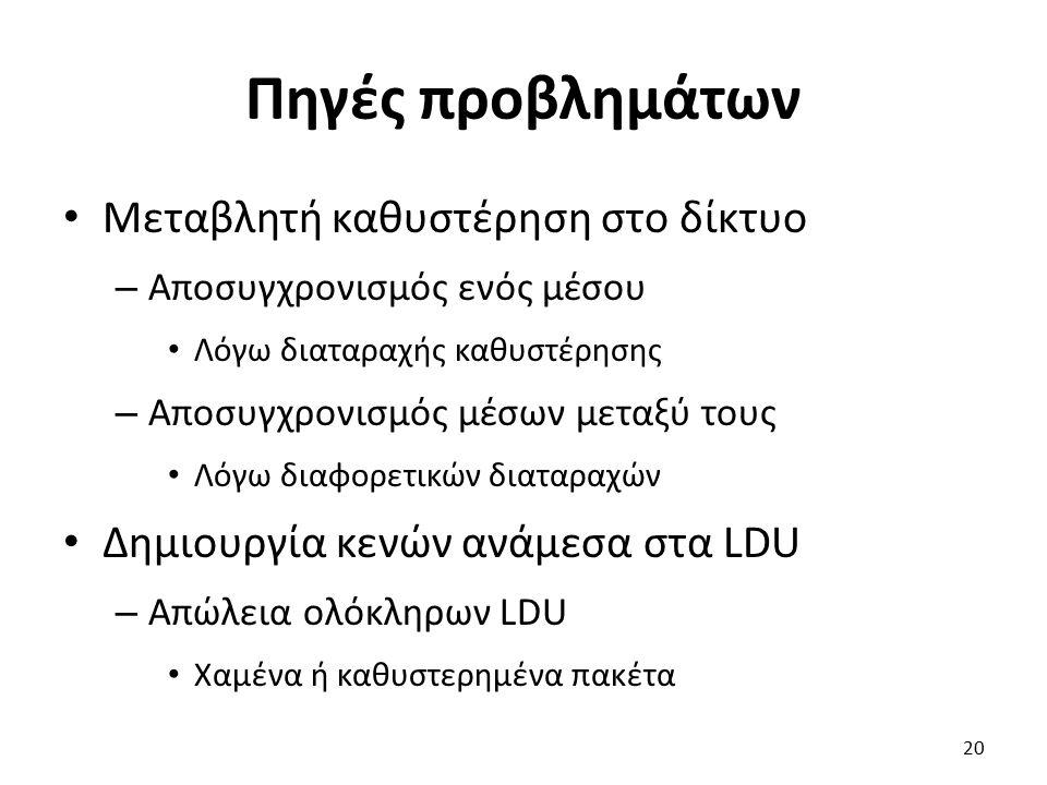 Πηγές προβλημάτων Μεταβλητή καθυστέρηση στο δίκτυο – Αποσυγχρονισμός ενός μέσου Λόγω διαταραχής καθυστέρησης – Αποσυγχρονισμός μέσων μεταξύ τους Λόγω διαφορετικών διαταραχών Δημιουργία κενών ανάμεσα στα LDU – Απώλεια ολόκληρων LDU Χαμένα ή καθυστερημένα πακέτα 20
