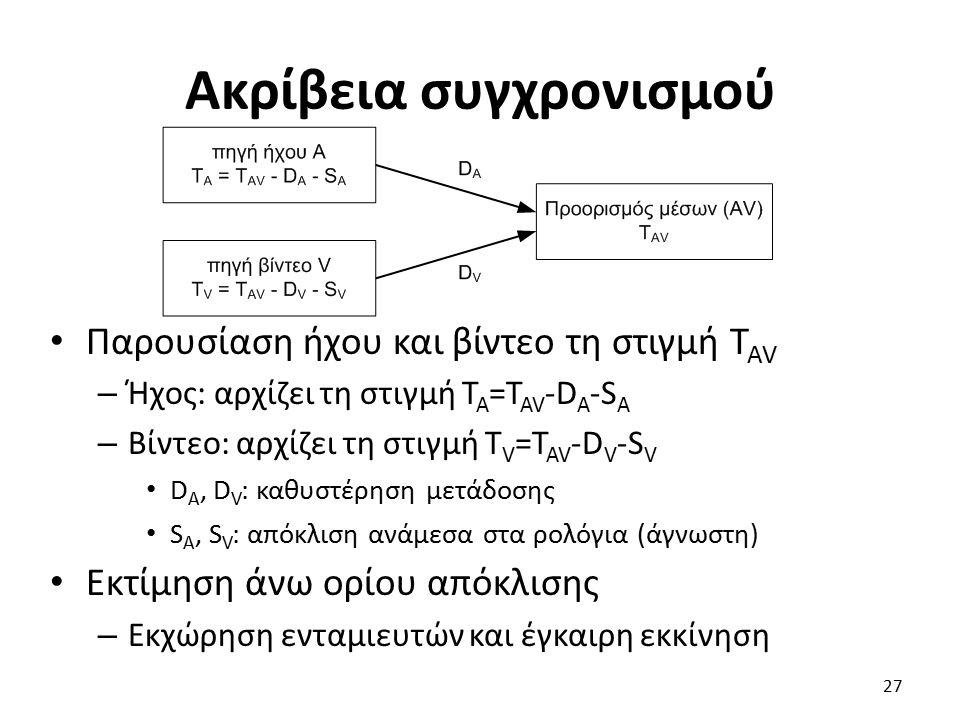 Ακρίβεια συγχρονισμού Παρουσίαση ήχου και βίντεο τη στιγμή T AV – Ήχος: αρχίζει τη στιγμή T A =T AV -D A -S A – Βίντεο: αρχίζει τη στιγμή T V =T AV -D V -S V D A, D V : καθυστέρηση μετάδοσης S A, S V : απόκλιση ανάμεσα στα ρολόγια (άγνωστη) Εκτίμηση άνω ορίου απόκλισης – Εκχώρηση ενταμιευτών και έγκαιρη εκκίνηση 27