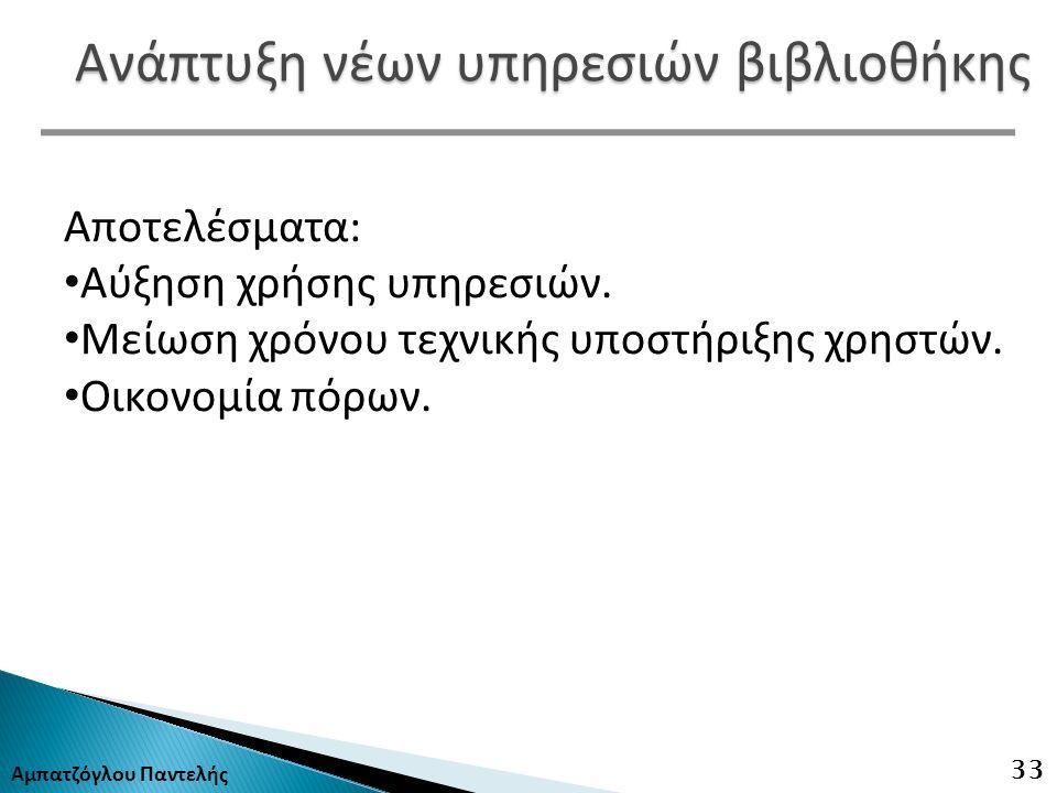 Αμπατζόγλου Παντελής 33 Αποτελέσματα: Αύξηση χρήσης υπηρεσιών.