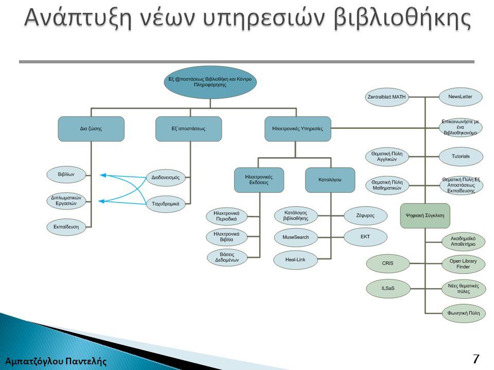 Θεματικές πύλες: Αμπατζόγλου Παντελής 28 Ανάπτυξη νέων υπηρεσιών βιβλιοθήκης