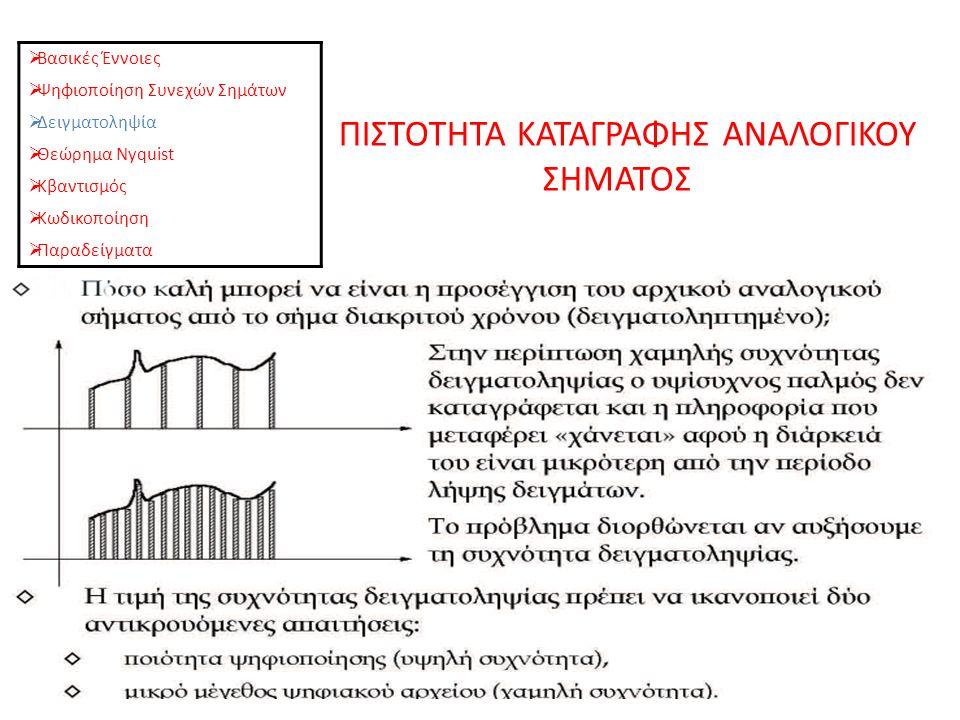 ΠΙΣΤΟΤΗΤΑ ΚΑΤΑΓΡΑΦΗΣ ΑΝΑΛΟΓΙΚΟΥ ΣΗΜΑΤΟΣ  Βασικές Έννοιες  Ψηφιοποίηση Συνεχών Σημάτων  Δειγματοληψία  Θεώρημα Nyquist  Κβαντισμός  Κωδικοποίηση  Παραδείγματα