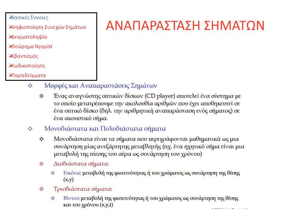 ΑΝΑΠΑΡΑΣΤΑΣΗ ΣΗΜΑΤΩΝ  Βασικές Έννοιες  Ψηφιοποίηση Συνεχών Σημάτων  Δειγματοληψία  Θεώρημα Nyquist  Κβαντισμός  Κωδικοποίηση  Παραδείγματα