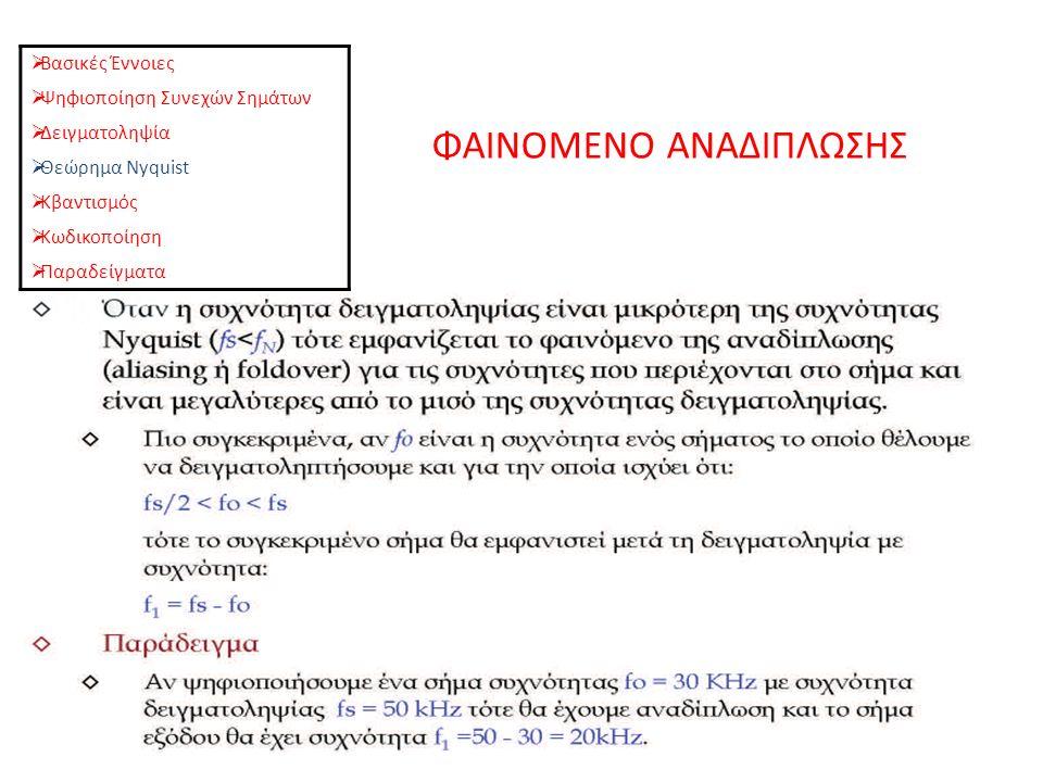 ΦΑΙΝΟΜΕΝΟ ΑΝΑΔΙΠΛΩΣΗΣ  Βασικές Έννοιες  Ψηφιοποίηση Συνεχών Σημάτων  Δειγματοληψία  Θεώρημα Nyquist  Κβαντισμός  Κωδικοποίηση  Παραδείγματα