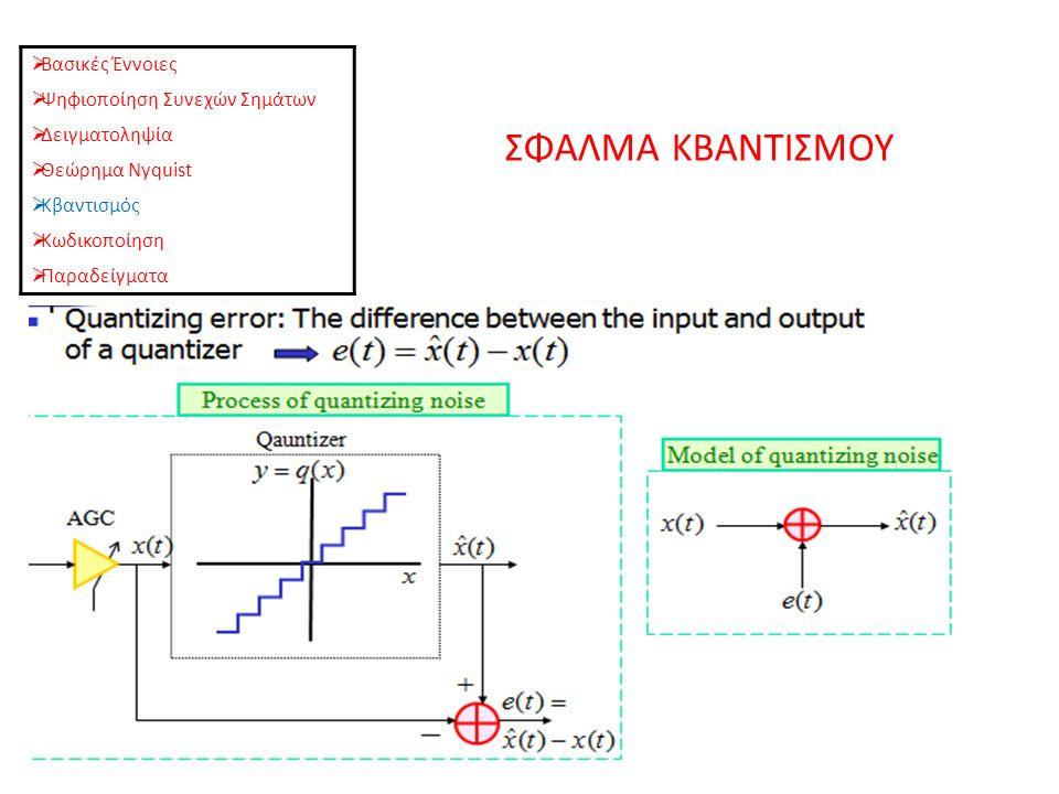 ΣΦΑΛΜΑ ΚΒΑΝΤΙΣΜΟΥ  Βασικές Έννοιες  Ψηφιοποίηση Συνεχών Σημάτων  Δειγματοληψία  Θεώρημα Nyquist  Κβαντισμός  Κωδικοποίηση  Παραδείγματα