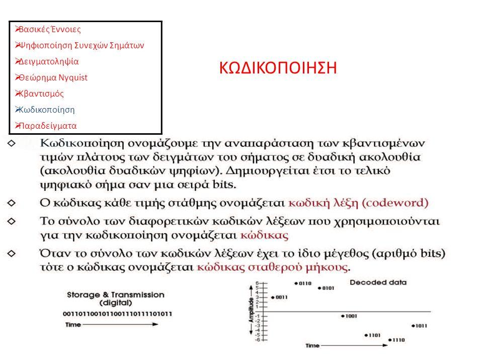 ΚΩΔΙΚΟΠΟΙΗΣΗ  Βασικές Έννοιες  Ψηφιοποίηση Συνεχών Σημάτων  Δειγματοληψία  Θεώρημα Nyquist  Κβαντισμός  Κωδικοποίηση  Παραδείγματα