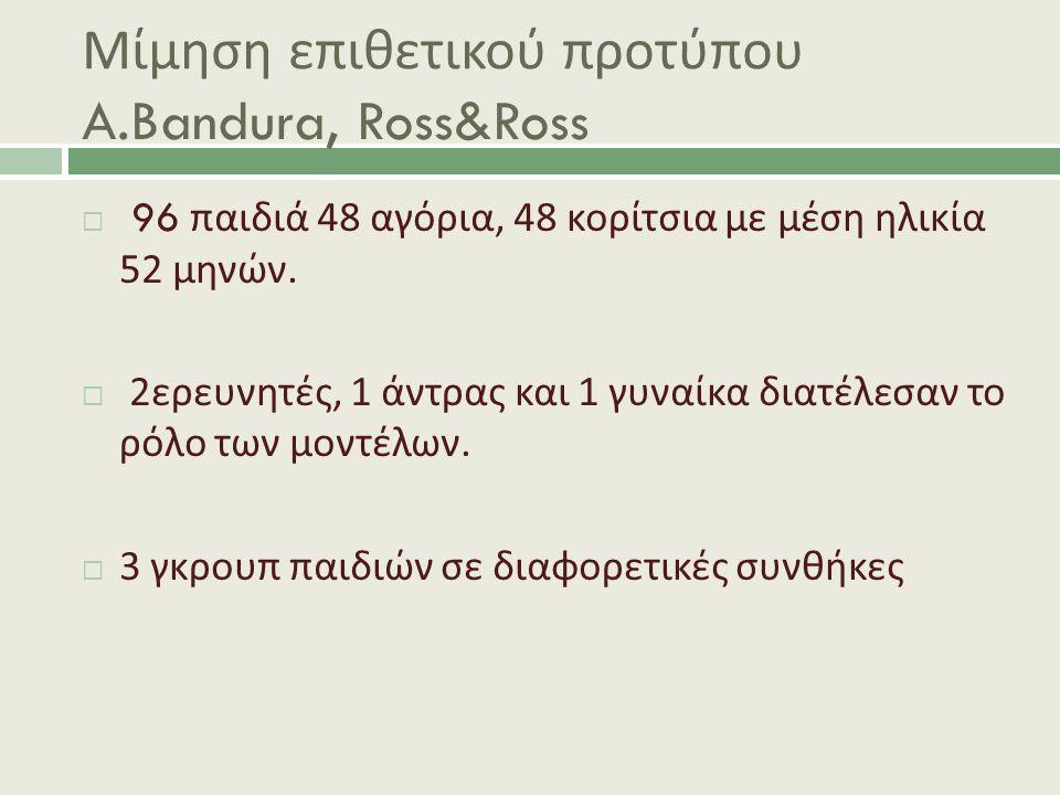 Μίμηση επιθετικού προτύπου A.Bandura, Ross&Ross  96 παιδιά 48 αγόρια, 48 κορίτσια με μέση ηλικία 52 μηνών.