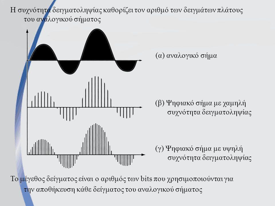 β. Ψηφιακός ήχος με παλμοκωδική κωδικοποίηση (PCM) - Τη συχνότητα δειγματοληψίας (sampling rate) - Το μέγεθος δείγματος (sampling size) Χαρακτηρίζεται