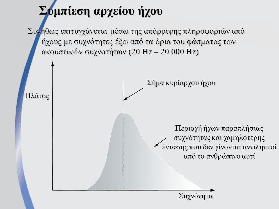 Μέγεθος του αρχείου ήχου = συχνότητα δειγματοληψίας (Hz) x μέγεθος δείγματος (bits) x διάρκεια (sec) 44100Hz x 16bit x 60sec = 42.336.000bits = 529.2000bytes = = 5.168 KB = 5,046 MB Για στερεοφωνικό ήχο 2 x 5,046 MB = 10,09 MB διάρκειας 1 λεπτού: