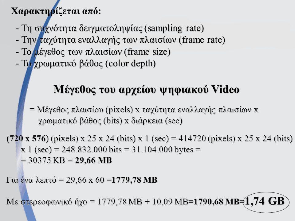 2. Ψηφιακό video Δημιουργείται: -Με ψηφιοποίηση αναλογικού video μέσω της κάρτας σύλληψης -Με χρήση τεχνολογίας DV Είσοδος Y/C ή S-Video (S-VHS, Hi8)