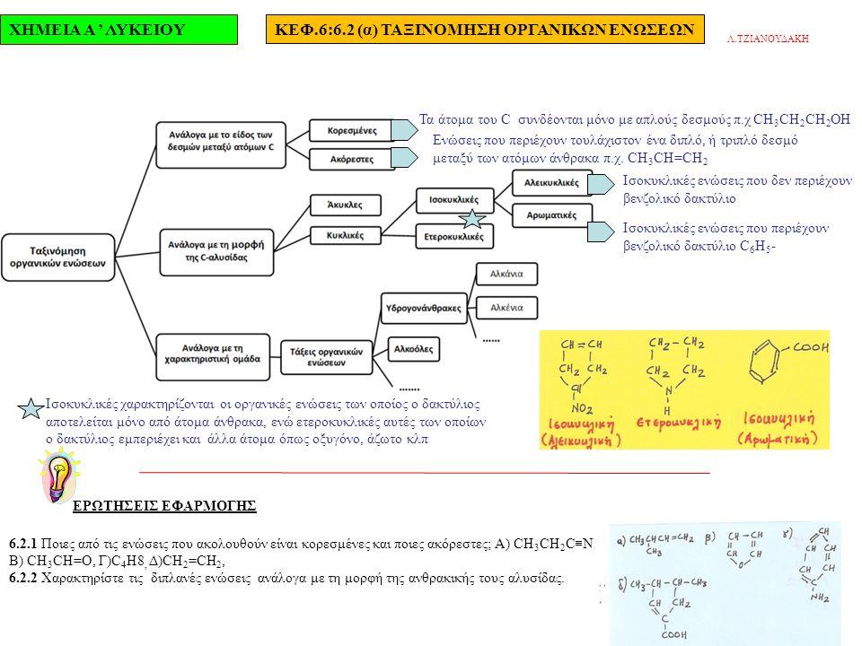 ΧΗΜΕΙΑ Α ' ΛΥΚΕΙΟΥΚΕΦ.6:6.2 (α) ΤΑΞΙΝΟΜΗΣΗ ΟΡΓΑΝΙΚΩΝ ΕΝΩΣΕΩΝ ΕΡΩΤΗΣΕΙΣ ΕΦΑΡΜΟΓΗΣ 6.2.1 Ποιες από τις ενώσεις που ακολουθούν είναι κορεσμένες και ποιες ακόρεστες; Α) CH 3 CH 2 C  N, Β) CH 3 CH=O, Γ)C 4 H8, Δ)CH 2 =CH 2, 6.2.2 Χαρακτηρίστε τις διπλανές ενώσεις ανάλογα με τη μορφή της ανθρακικής τους αλυσίδας.