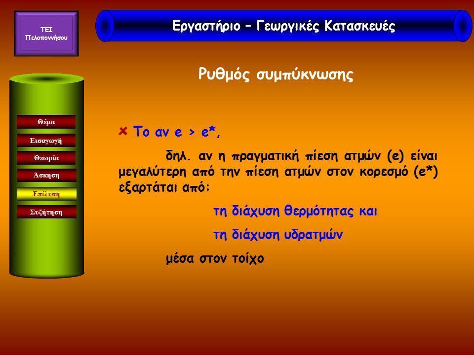 Εισαγωγή Θεωρία Άσκηση Επίλυση Συζήτηση Θέμα Ρυθμός συμπύκνωσης Το αν e > e*, δηλ.