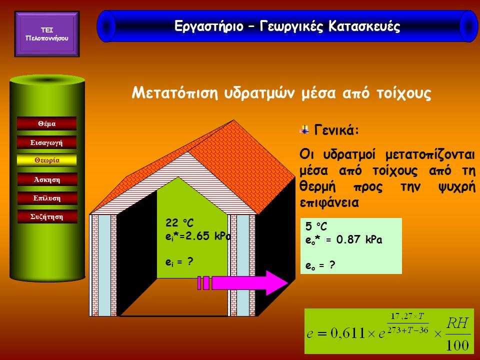 Μετατόπιση υδρατμών μέσα από τοίχους Εισαγωγή Θεωρία Άσκηση Επίλυση Συζήτηση Θέμα Γενικά: Οι υδρατμοί μετατοπίζονται μέσα από τοίχους από τη θερμή προς την ψυχρή επιφάνεια 22 °C e i *=2.65 kPa e i = .