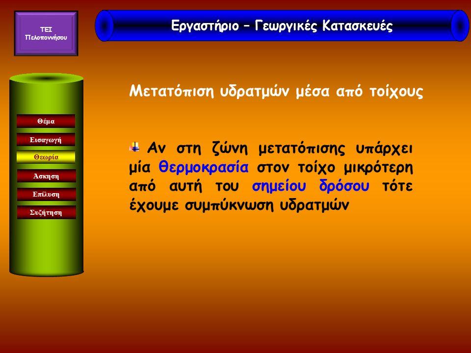 Εισαγωγή Θεωρία Άσκηση Επίλυση Συζήτηση Θέμα Ρυθμός συμπύκνωσης Αν ξεκινήσουμε από την εσωτερική επιφάνεια του τοίχου, όπου η πίεση ατμών είναι e i, η πίεση ατμών σε σημείο x μέσα στον τοίχο e x, εξαρτάται από την ολική αντίσταση του τοίχου στη διάχυση των υδρατμών R H 2 O,tot, την αντίσταση του τοίχου στη διάχυση των υδρατμών μέχρι το σημείο x R H 2 O,x, και την πίεση ατμών στην εξωτερική επιφάνεια του τοίχου e o.