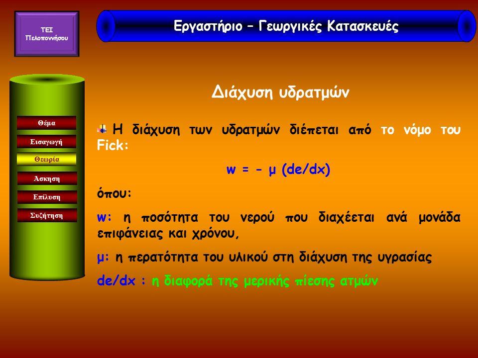 Εισαγωγή Θεωρία Άσκηση Επίλυση Συζήτηση Θέμα Η διάχυση των υδρατμών διέπεται από το νόμο του Fick: w = - μ (de/dx) όπου: w: η ποσότητα του νερού που διαχέεται ανά μονάδα επιφάνειας και χρόνου, μ: η περατότητα του υλικού στη διάχυση της υγρασίας de/dx : η διαφορά της μερικής πίεσης ατμών Διάχυση υδρατμών Εργαστήριο – Γεωργικές Κατασκευές TEI Πελοποννήσου