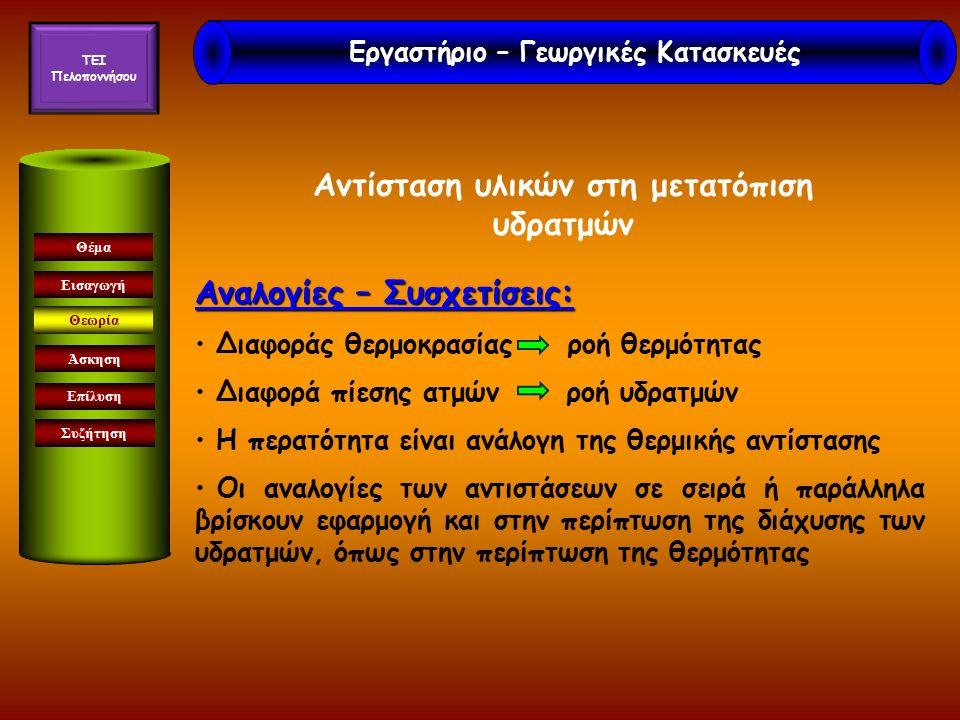 Εισαγωγή Άσκηση Επίλυση Συζήτηση Θέμα Θεωρία Τοίχος βουστασίου αποτελείται από το εσωτερικό του προς τα έξω από ένα στρώμα γύψου πάχους 1.5 cm, ένα στρώμα τούβλων πάχους 15 cm, ένα στρώμα πολυουρεθάνης πάχους 8 cm, ένα δεύτερο στρώμα τούβλων πάχους 10 cm και τέλος από ένα στρώμα ασβεστοτσιμέντου πάχους 1.5 cm.