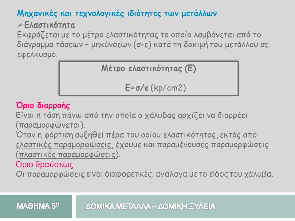 Μέτρο ελαστικότητας (Ε) Ε=σ/ε (kp/cm2) Μέτρο ελαστικότητας (Ε) Ε=σ/ε (kp/cm2)