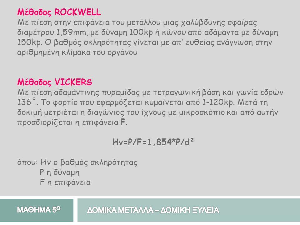 Μέθοδος ROCKWELL Με πίεση στην επιφάνεια του μετάλλου μιας χαλύβδυνης σφαίρας διαμέτρου 1,59mm, με δύναμη 100kp ή κώνου από αδάμαντα με δύναμη 150kp.