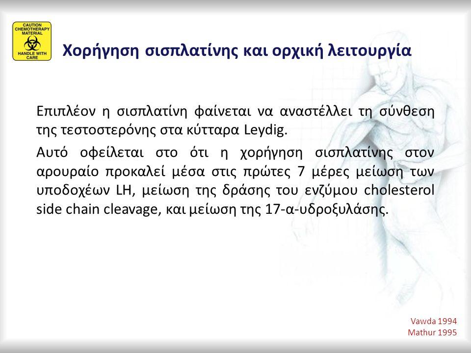Επιπλέον η σισπλατίνη φαίνεται να αναστέλλει τη σύνθεση της τεστοστερόνης στα κύτταρα Leydig.