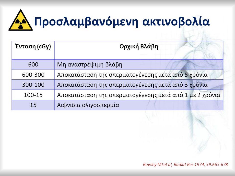 Προσλαμβανόμενη ακτινοβολία Ένταση (cGy)Ορχική Βλάβη 600Μη αναστρέψιμη βλάβη 600-300Αποκατάσταση της σπερματογένεσης μετά από 5 χρόνια 300-100Αποκατάσταση της σπερματογένεσης μετά από 3 χρόνια 100-15Αποκατάσταση της σπερματογένεσης μετά από 1 με 2 χρόνια 15Αιφνίδια ολιγοσπερμία Rowley MJ et al, Radiat Res 1974, 59:665-678